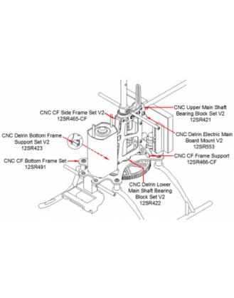 CNC Delrin Bottom Frame Support Set V2 - Blade 120SR 12SR423